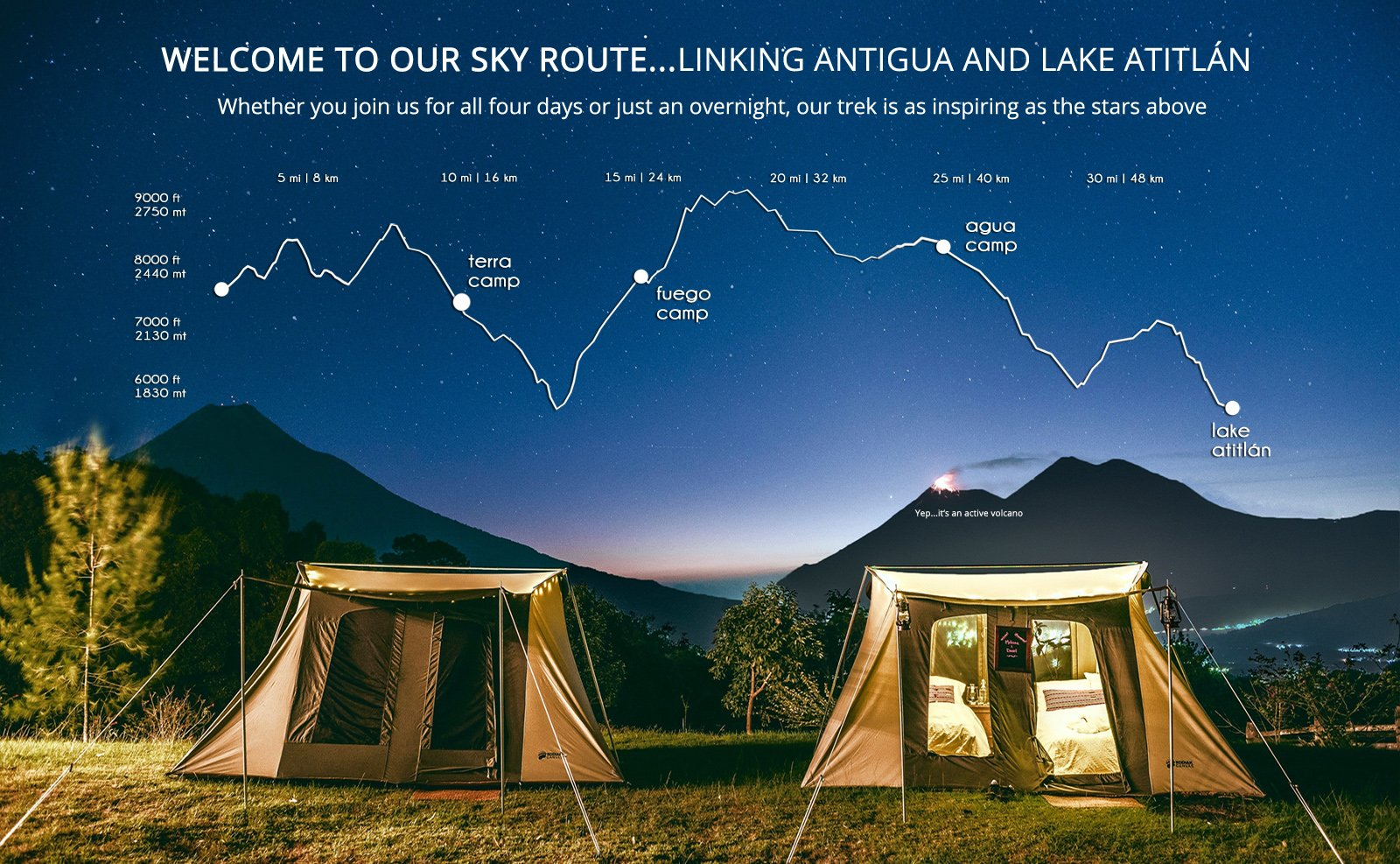 Trek Guatemala trekking route from Antigua to Lake Atitlán
